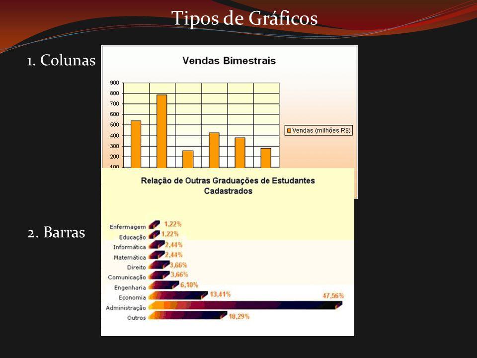 Tipos de Gráficos 1. Colunas 2. Barras