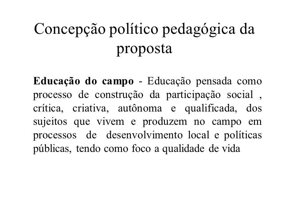 Concepção político pedagógica da proposta Educação do campo - Educação pensada como processo de construção da participação social, crítica, criativa,