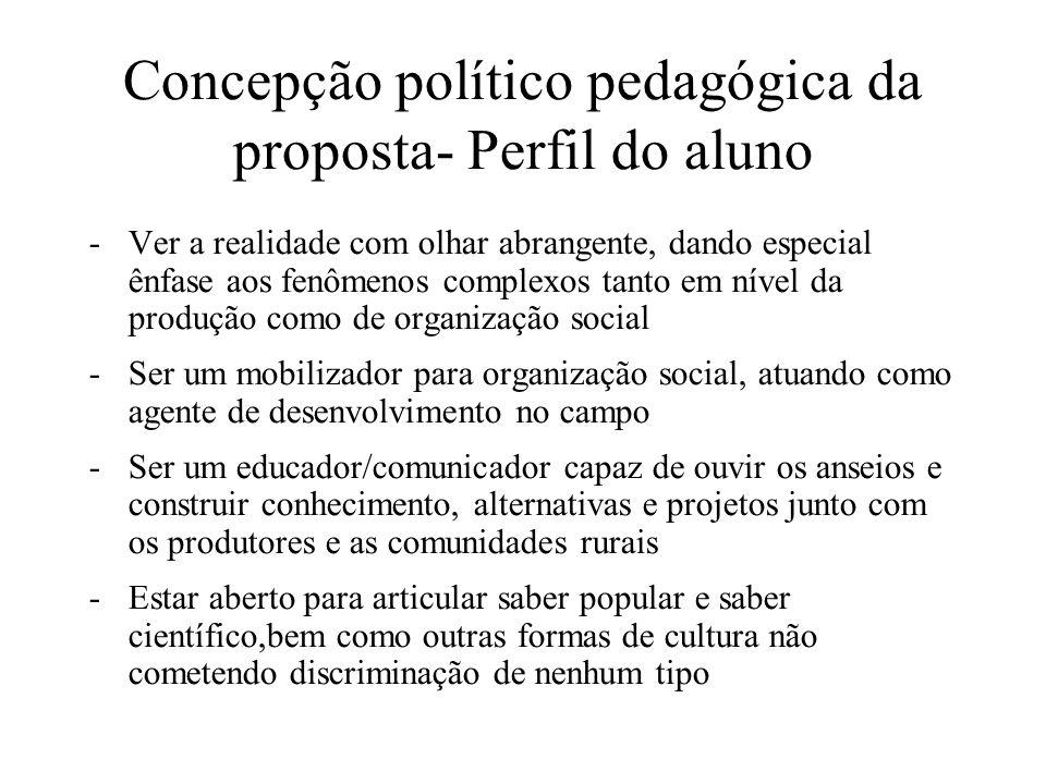Concepção político pedagógica da proposta- Perfil do aluno -Ver a realidade com olhar abrangente, dando especial ênfase aos fenômenos complexos tanto