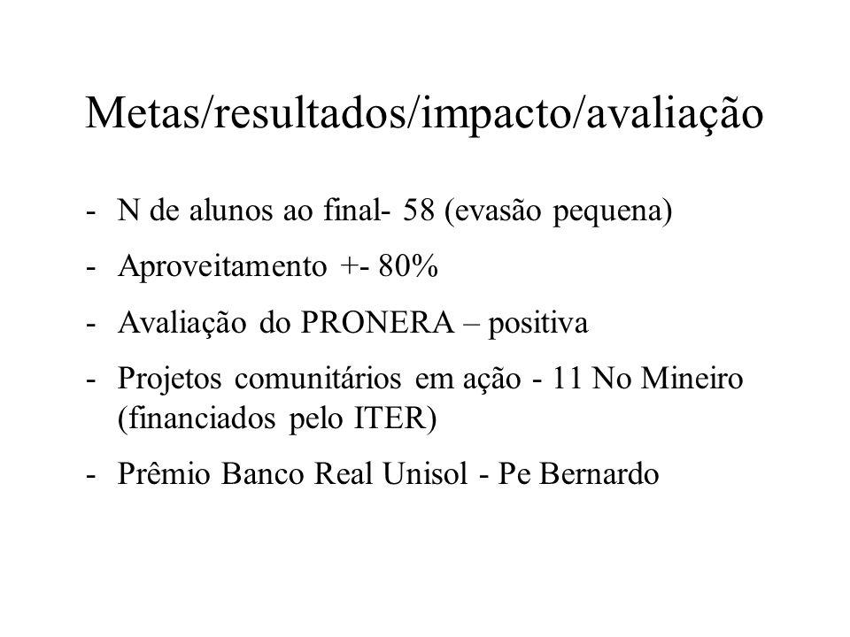 Metas/resultados/impacto/avaliação -N de alunos ao final- 58 (evasão pequena) -Aproveitamento +- 80% -Avaliação do PRONERA – positiva -Projetos comuni