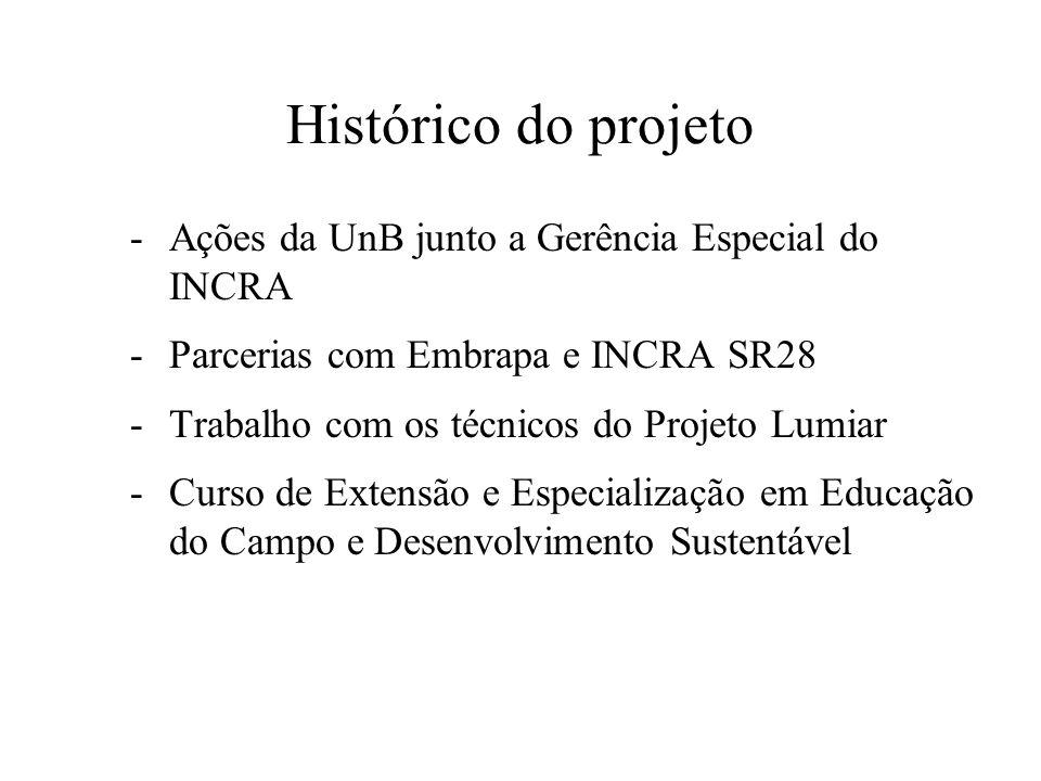 Histórico do projeto -Ações da UnB junto a Gerência Especial do INCRA -Parcerias com Embrapa e INCRA SR28 -Trabalho com os técnicos do Projeto Lumiar