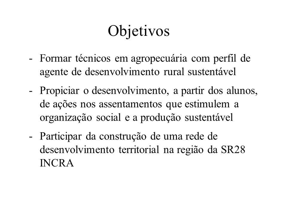 Objetivos -Formar técnicos em agropecuária com perfil de agente de desenvolvimento rural sustentável -Propiciar o desenvolvimento, a partir dos alunos