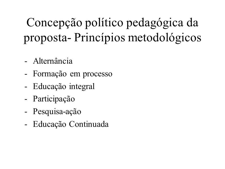Concepção político pedagógica da proposta- Princípios metodológicos -Alternância -Formação em processo -Educação integral -Participação -Pesquisa-ação