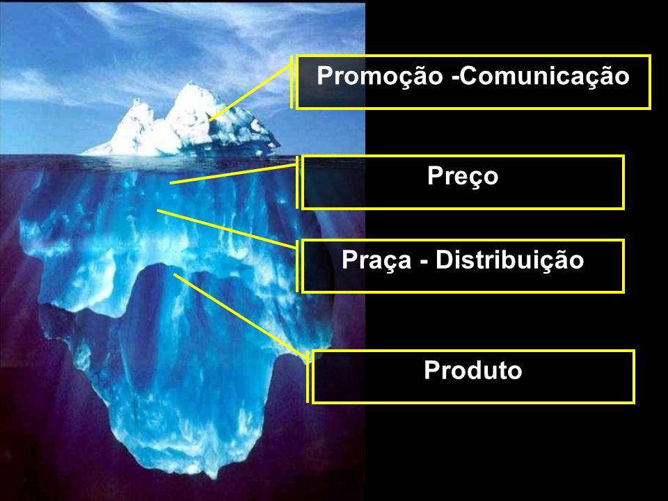 Quatro Ps: Produto Preço Promoção Praça Mais valor para o cliente Menor custo Maior conveniência Melhor comunicação Quatro Cs: Ps: Visão de dentro para fora da empresa.