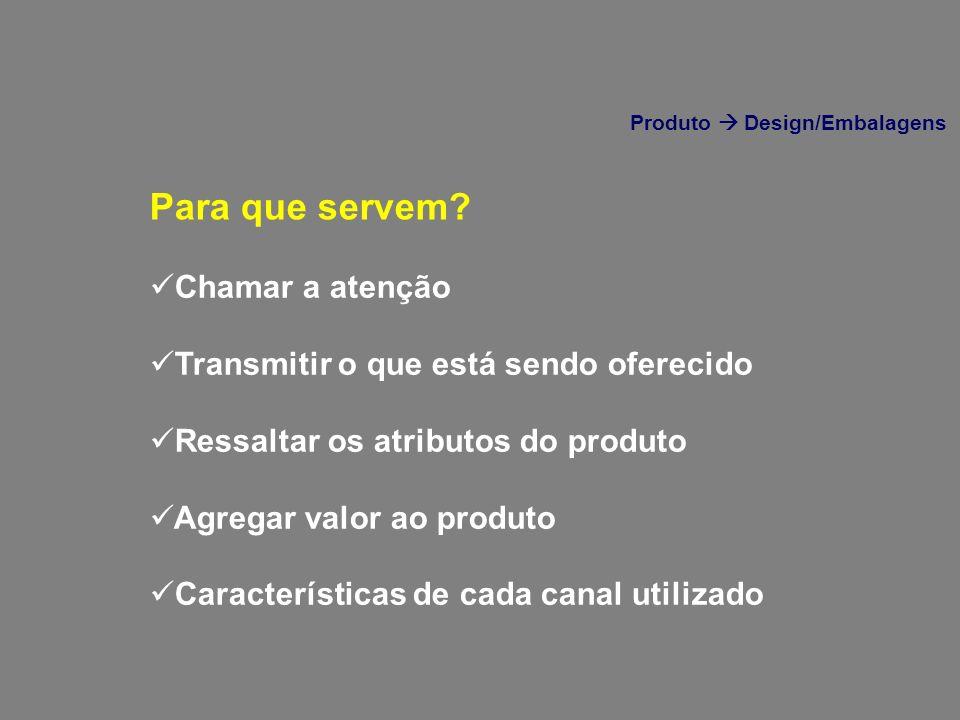 Chamar a atenção Transmitir o que está sendo oferecido Ressaltar os atributos do produto Agregar valor ao produto Características de cada canal utiliz
