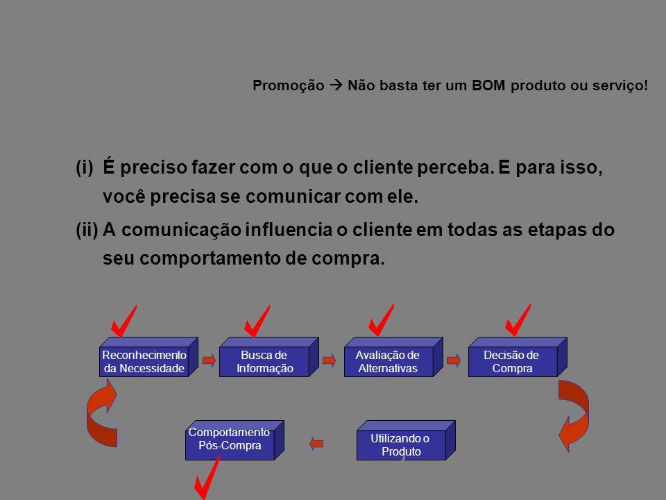 (i)É preciso fazer com o que o cliente perceba. E para isso, você precisa se comunicar com ele. (ii)A comunicação influencia o cliente em todas as eta