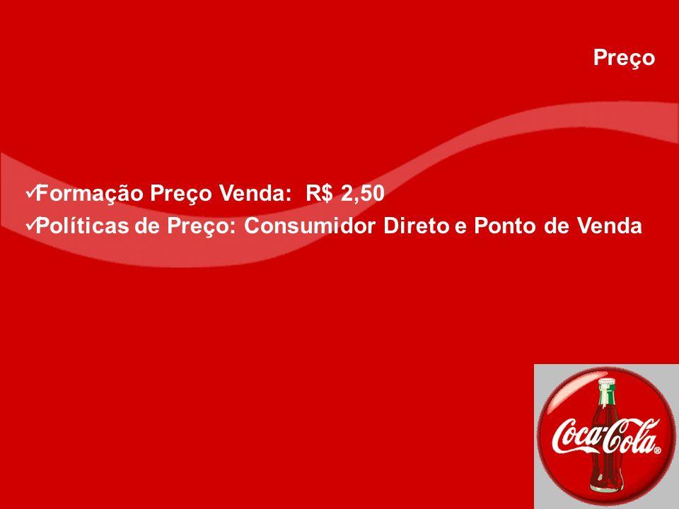 Formação Preço Venda: R$ 2,50 Políticas de Preço: Consumidor Direto e Ponto de Venda Preço