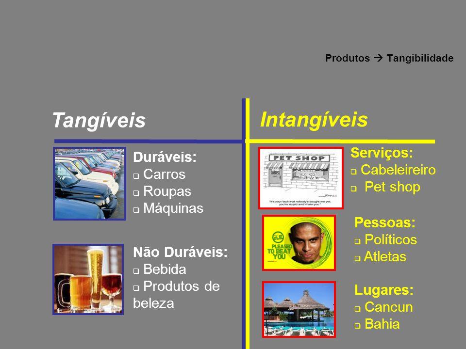 Commodities Altamente diferenciáveis Ex. Frango Ex. Mercedes Produtos Grau de Diferenciação
