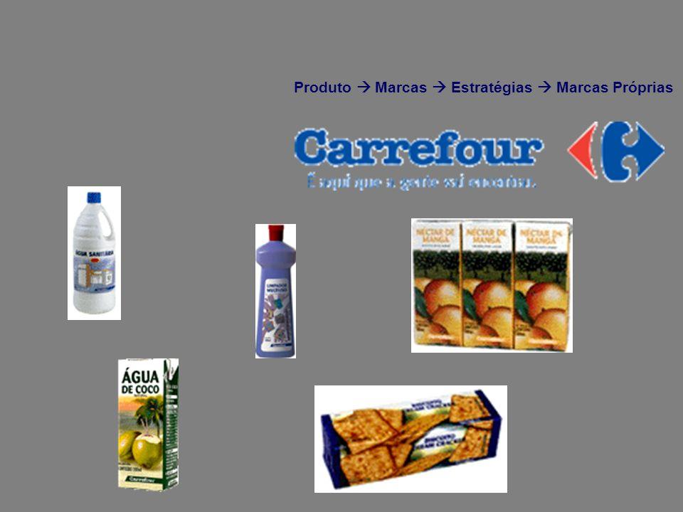 Ponto de Venda: Supermercados, Bares, Restaurantes......