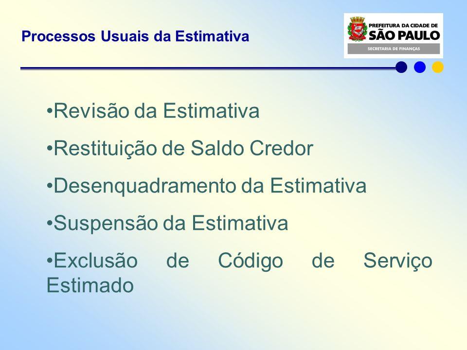 Processos Usuais da Estimativa Revisão da Estimativa Restituição de Saldo Credor Desenquadramento da Estimativa Suspensão da Estimativa Exclusão de Có