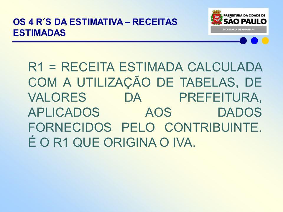 OS 4 R´S DA ESTIMATIVA – RECEITAS ESTIMADAS R1 = RECEITA ESTIMADA CALCULADA COM A UTILIZAÇÃO DE TABELAS, DE VALORES DA PREFEITURA, APLICADOS AOS DADOS