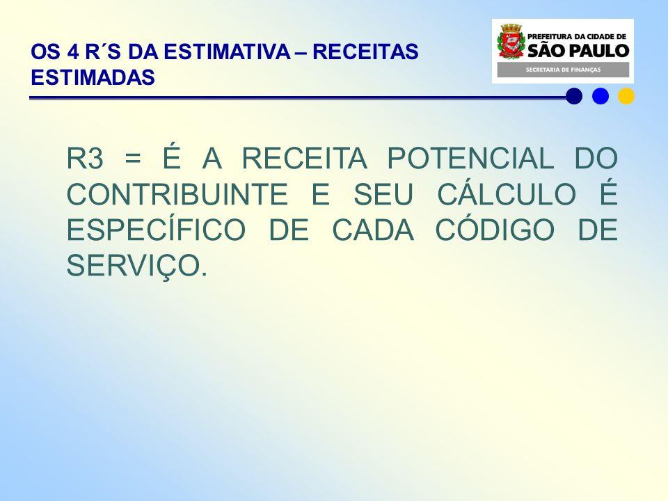 OS 4 R´S DA ESTIMATIVA – RECEITAS ESTIMADAS R3 = É A RECEITA POTENCIAL DO CONTRIBUINTE E SEU CÁLCULO É ESPECÍFICO DE CADA CÓDIGO DE SERVIÇO.
