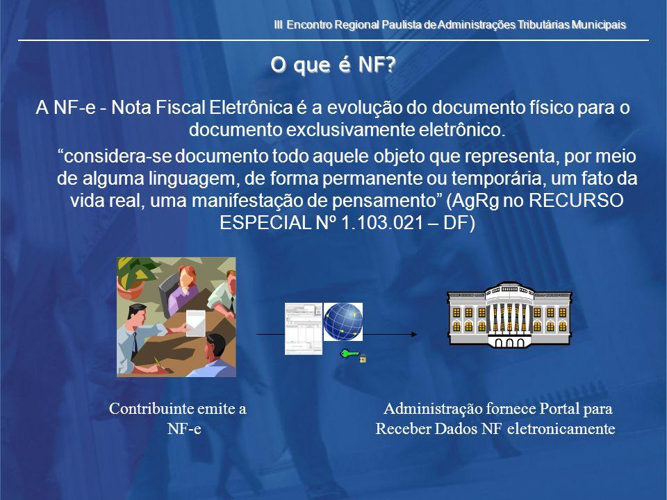 III Encontro Regional Paulista de Administrações Tributárias Municipais O que é NF? A NF-e - Nota Fiscal Eletrônica é a evolução do documento físico p