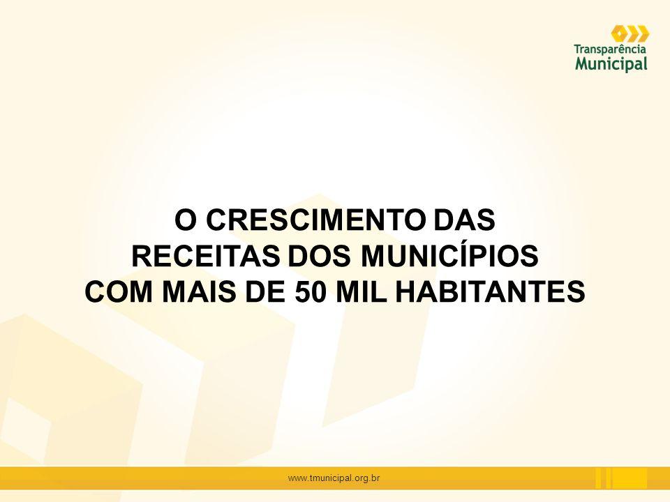 www.tmunicipal.org.br O CRESCIMENTO DAS RECEITAS DOS MUNICÍPIOS COM MAIS DE 50 MIL HABITANTES