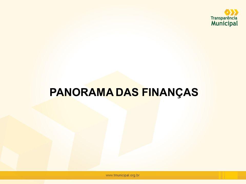 www.tmunicipal.org.br COMPOSIÇÃO DAS RECEITAS MUNICIPAIS (%) BRASIL - 2009 GRUPOS DE NÚMERO RECEITA RECEITAS OUTRAS HABITANTES DE TRIBUTÁRIA TRANSFERs RECEITAS (por mil) MUNICs (%) (%) (%) TOTAL 5.563 17,22 67,1915,59 até 2 103 2,11 90,50 7,39 2 I- 5 1.153 3,21 89,93 6,86 5 I- 10 1.294 4,67 88,44 6,89 10 I- 20 1.370 5,12 87,63 7,25 20 I- 50 1.055 8,30 81,2710,43 50 I- 100 316 11,23 75,3813,39 100 I- 200 139 15,18 67,3417,48 200 I- 500 94 18,48 61,55 19,97 500 I- 1000 26 19,63 60,2820,09 1000 I- 5000 11 25,16 52,5622,28 5000 e mais 2 40,39 39,9619,65 Fonte: MF/STN – 2009 (amostra de 5.322 Municípios) Cálculos: François E.