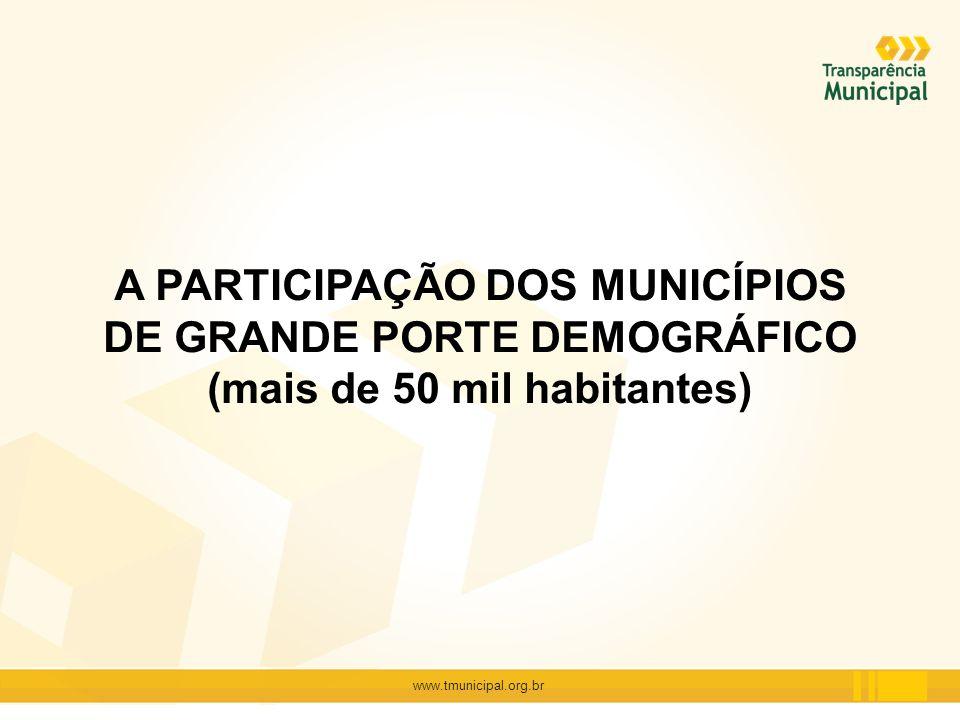 www.tmunicipal.org.br O CRESCIMENTO DAS RECEITAS - Municípios com mais de 50 mil habitantes Receita do IPVA crescimento 2006 / 2009 = 65,21% crescimento real = 44,76% % MUNICÍPIOS COM CRESCIMENTO ACIMA DA MÉDIA Popul Brasil N NE SE S CO TOTAL65,21 74,36 67,12 54,55 87,88 45,45 50 I- 10063,44 69,57 68,09 44,94 87,04 52,63 100 I- 20069,49 87,50 72,00 61,82 86,96 42,86 200 I- 50070,00 80,00 62,50 63,83 94,74 33,33 500 I- 100053,85 100,00 50,00 61,54 0,00 33,33 1000 I- 500063,64 50,00 66,67 66,67 100,00 0,00 5000 e mais 0,00 - - 0,00 - - Cálculos: François E.