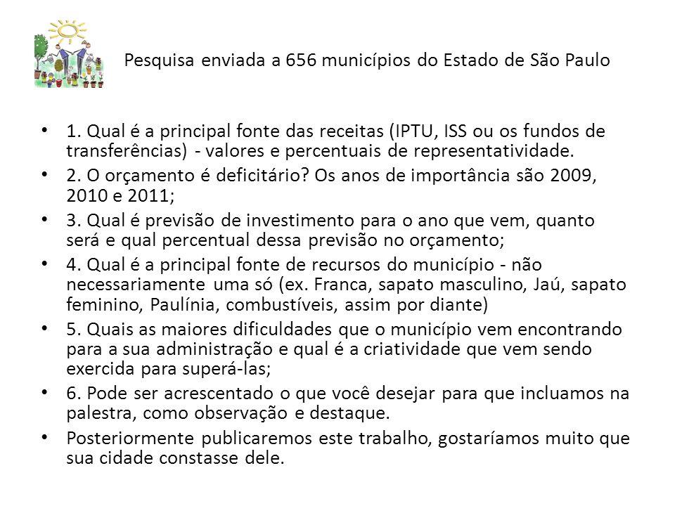 1. Qual é a principal fonte das receitas (IPTU, ISS ou os fundos de transferências) - valores e percentuais de representatividade. 2. O orçamento é de