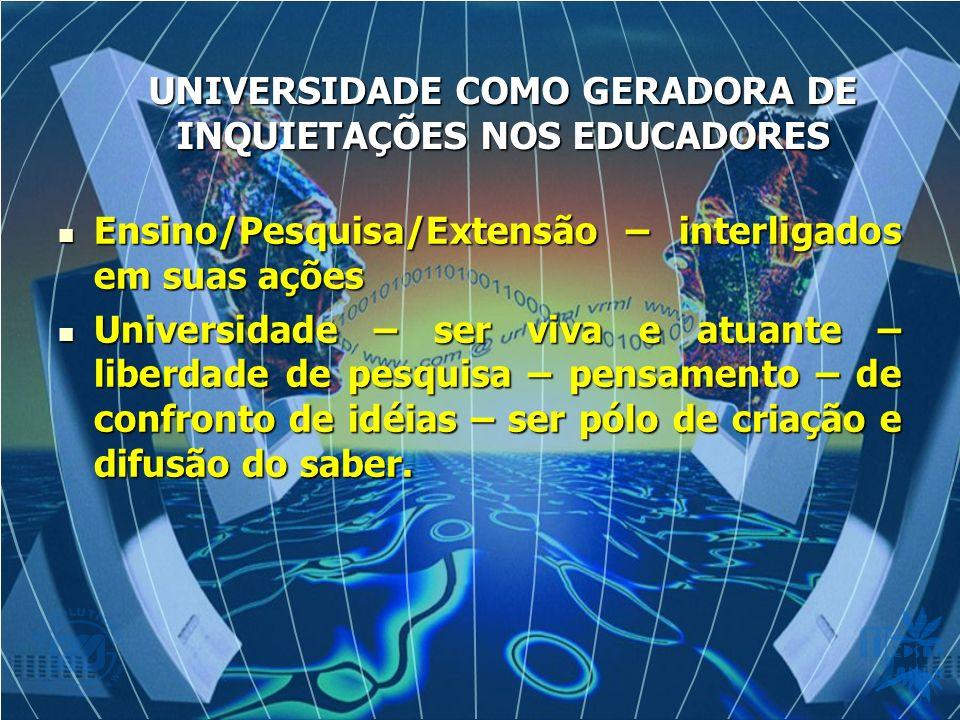 Ensino/Pesquisa/Extensão – interligados em suas ações Ensino/Pesquisa/Extensão – interligados em suas ações Universidade – ser viva e atuante – liberd
