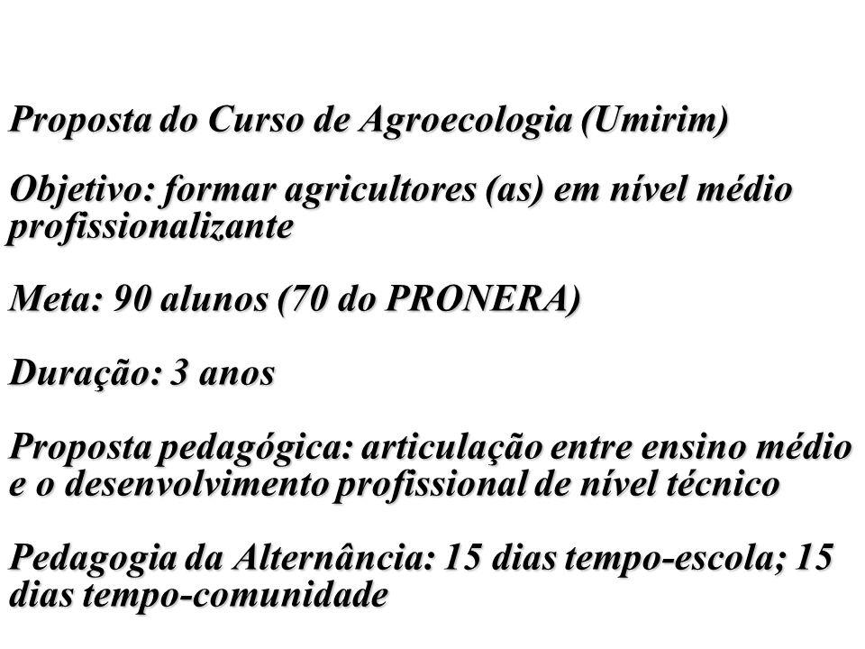 Proposta do Curso de Agroecologia (Umirim) Objetivo: formar agricultores (as) em nível médio profissionalizante Meta: 90 alunos (70 do PRONERA) Duraçã