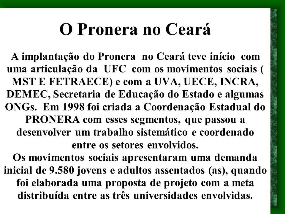 O Pronera no Ceará A implantação do Pronera no Ceará teve início com uma articulação da UFC com os movimentos sociais ( MST E FETRAECE) e com a UVA, U