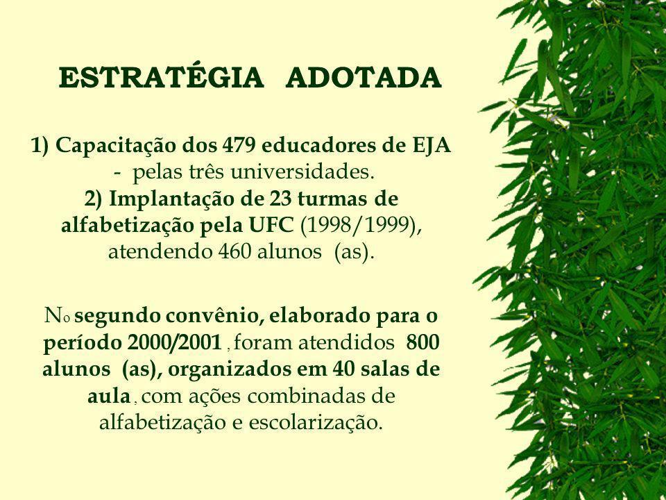 CONVÊNIOS UFC/PRONERA A articulação para a implantação do PRONERA no Ceará teve início em 1997. Em 1998 foi criada a Coordenação Estadual com os segui