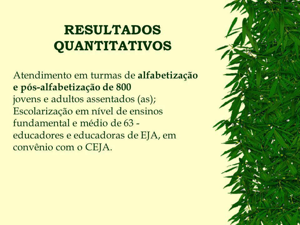 ESTRATÉGIA ADOTADA 1) Capacitação dos 479 educadores de EJA - pelas três universidades.