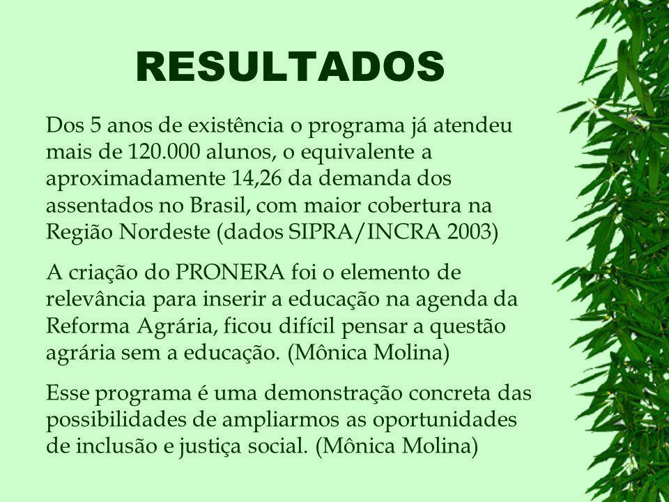 INCLUSÃO - Reconhecer a educação como direito social fundamental na construção da cidadania dos jovens e adultos que vivem nas áreas de reforma agrári