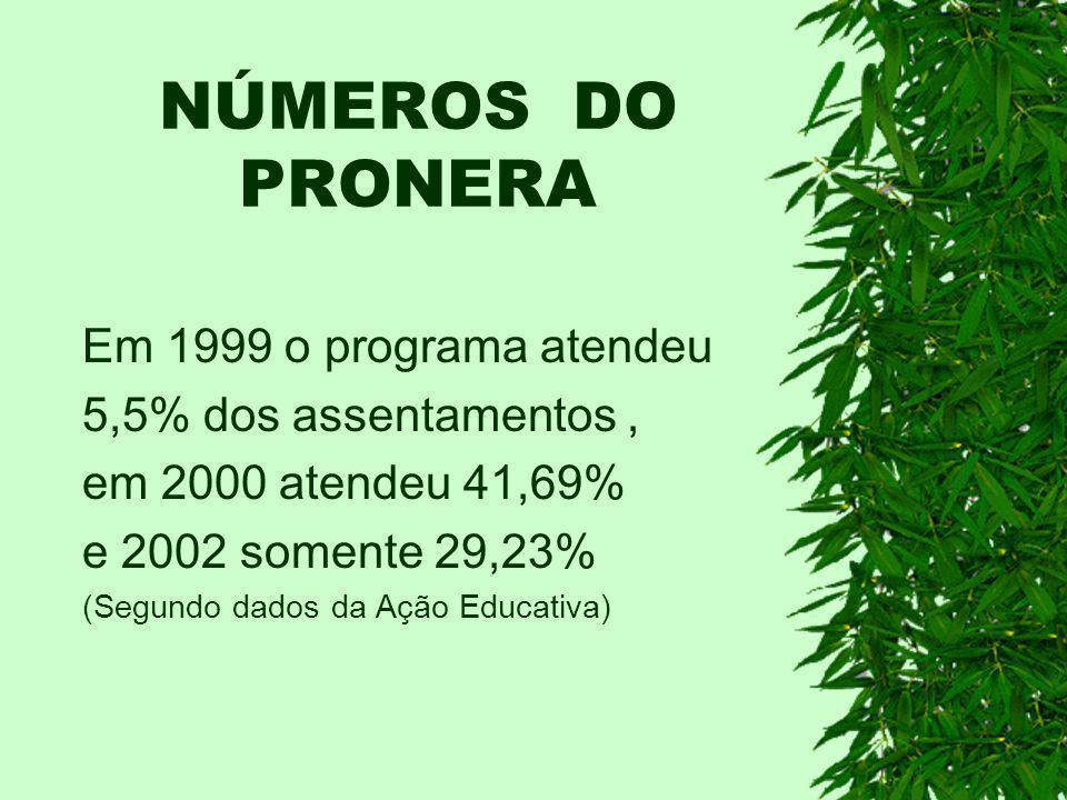 NÚMEROS DO PRONERA Em 1999 o programa atendeu 5,5% dos assentamentos, em 2000 atendeu 41,69% e 2002 somente 29,23% (Segundo dados da Ação Educativa)