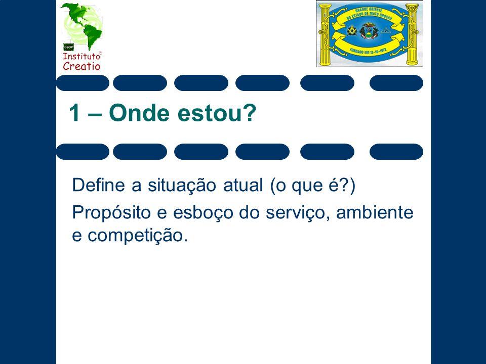 1 – Onde estou? Define a situação atual (o que é?) Propósito e esboço do serviço, ambiente e competição.