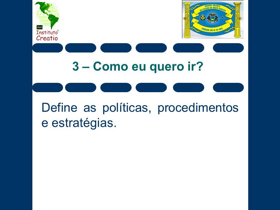 3 – Como eu quero ir? Define as políticas, procedimentos e estratégias.