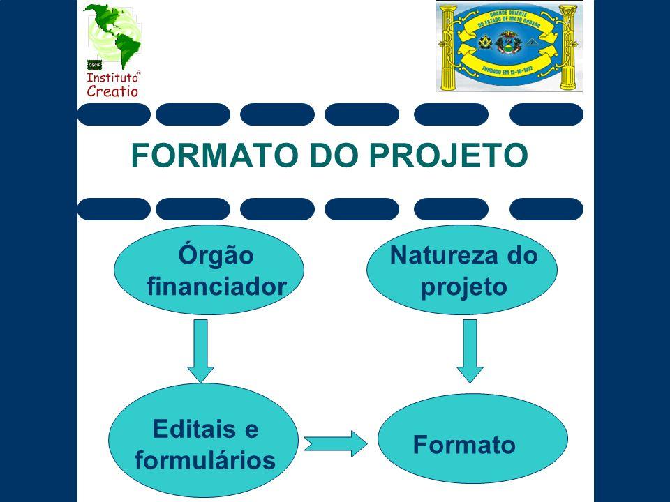 FORMATO DO PROJETO Órgão financiador Natureza do projeto Editais e formulários Formato