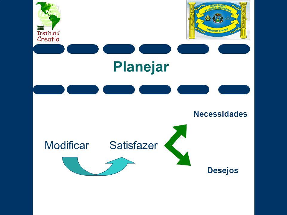 Planejamento CustoBeneficio