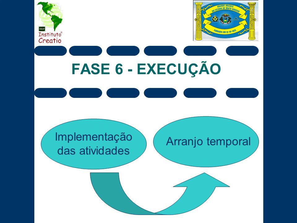 FASE 6 - EXECUÇÃO Implementação das atividades Arranjo temporal