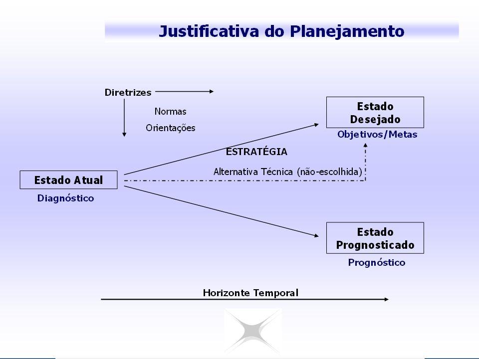 Projeto ORIENTAÇÕES METODOLÓGICAS PARA ELBORAÇÃO DE PROJETOS