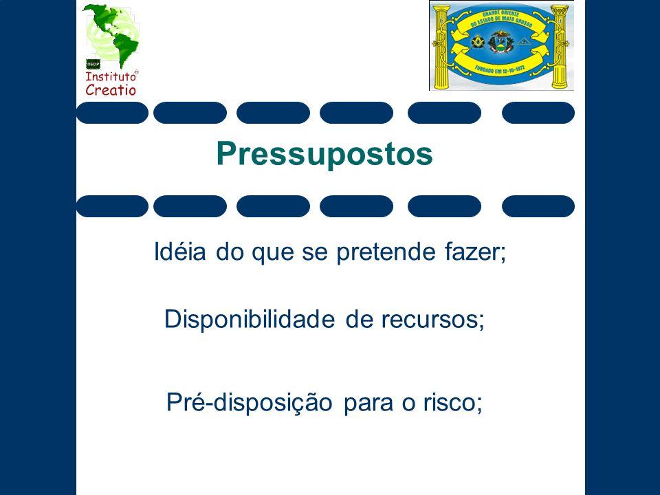 Pressupostos Idéia do que se pretende fazer; Disponibilidade de recursos; Pré-disposição para o risco;