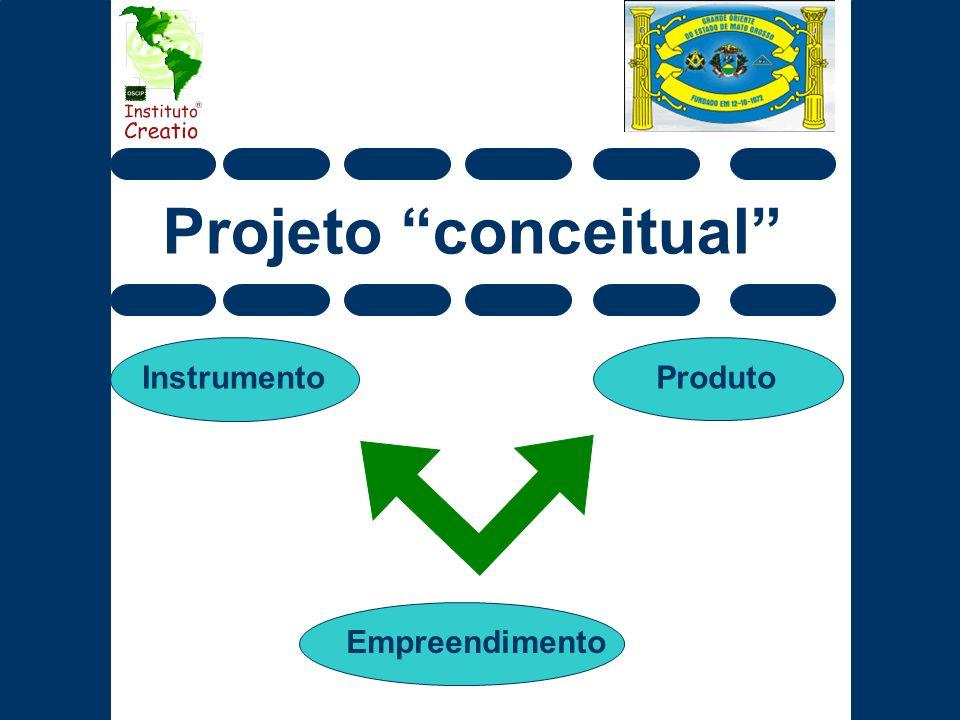 FASES DO PROJETO Representa a sistematização do processo de elaboração, execução e controle das atividades planejadas.