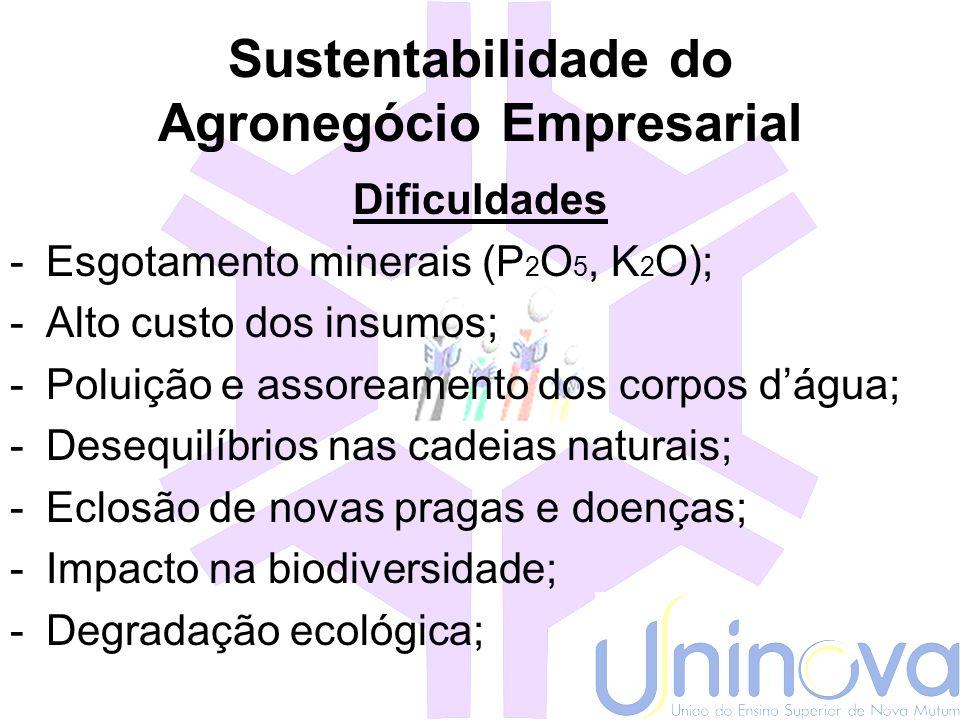 Sustentabilidade do Agronegócio tradicional Estratégia Tecnologias apropriadas CapacitaçãoOrganização