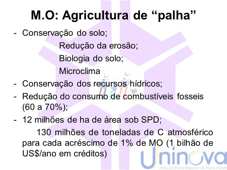 Resistências de plantas Melhoramento genético; Compostos secundários;