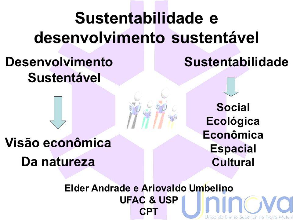 Sustentabilidade Sustentabilidade é um conceito que relaciona à continuidade dos aspectos econômicos, sociais, culturais e ambientais da sociedade hum