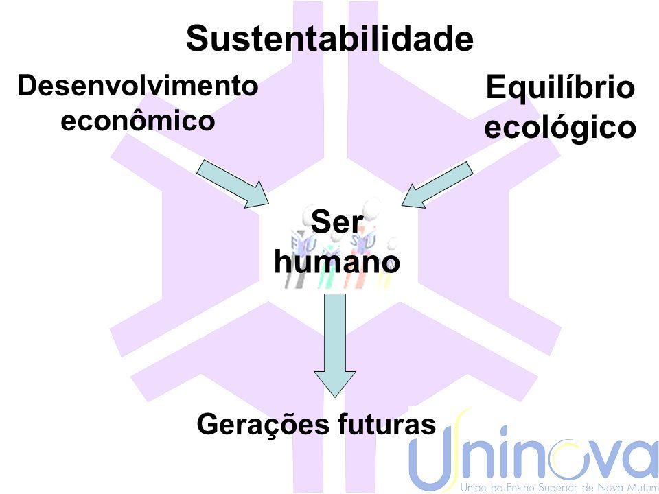 Sustentabilidade SociedadeNecessidades Potencial no presente Biodiversidade Ecossistemas