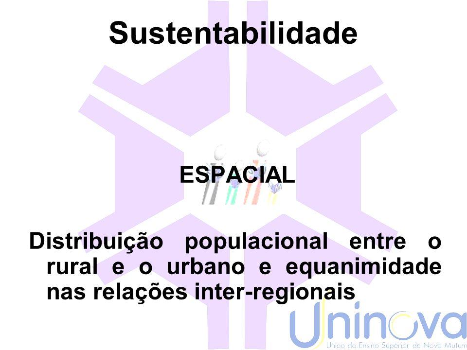 Sustentabilidade ECONÔMICA Sustentabilidade Social Organização material e renda