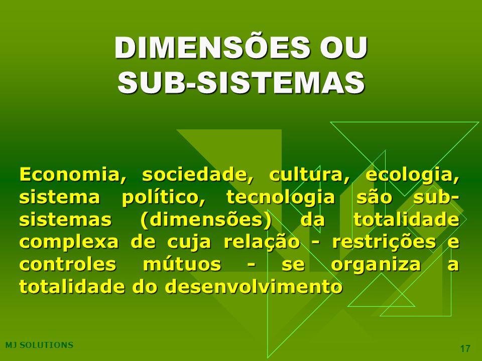 MJ SOLUTIONS 17 DIMENSÕES OU SUB-SISTEMAS Economia, sociedade, cultura, ecologia, sistema político, tecnologia são sub- sistemas (dimensões) da totalidade complexa de cuja relação - restrições e controles mútuos - se organiza a totalidade do desenvolvimento