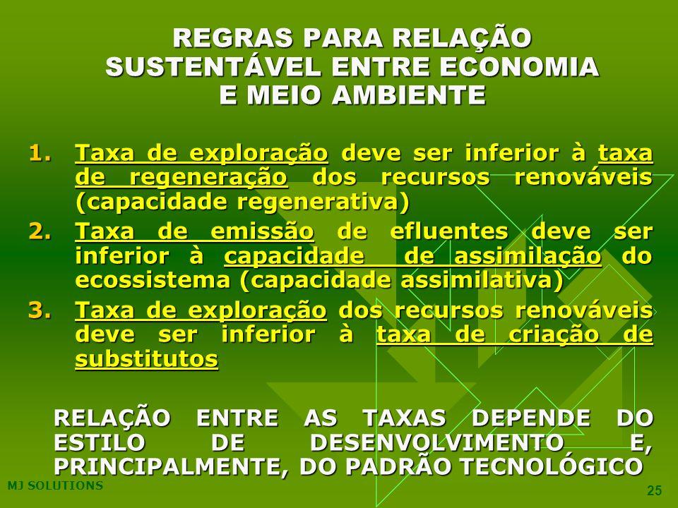 MJ SOLUTIONS 25 REGRAS PARA RELAÇÃO SUSTENTÁVEL ENTRE ECONOMIA E MEIO AMBIENTE 1.Taxa de exploração deve ser inferior à taxa de regeneração dos recursos renováveis (capacidade regenerativa) 2.