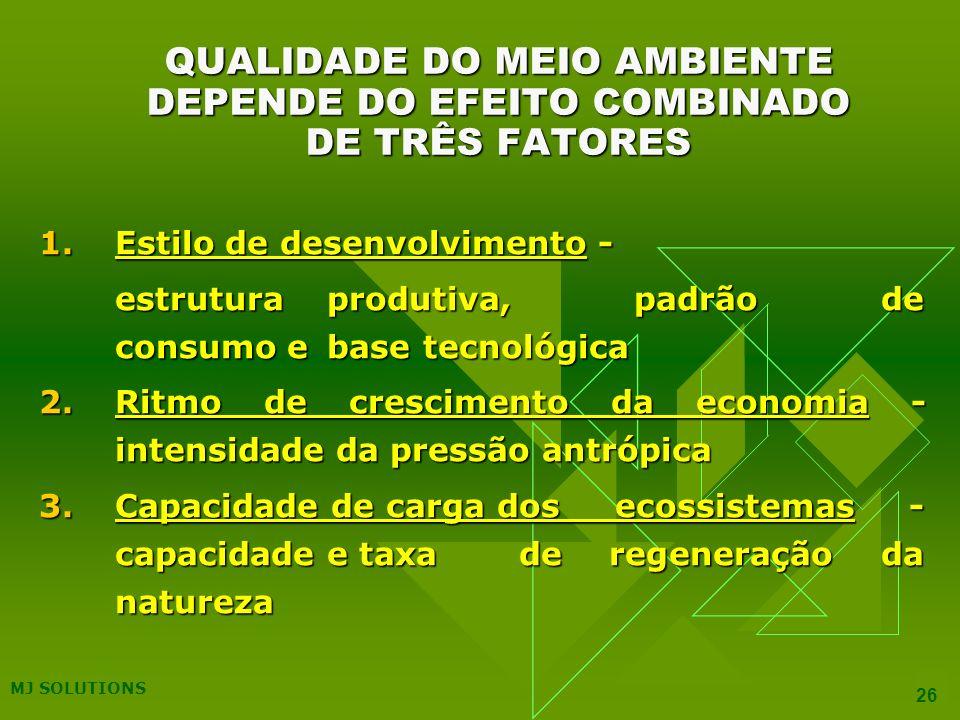 MJ SOLUTIONS 26 QUALIDADE DO MEIO AMBIENTE DEPENDE DO EFEITO COMBINADO DE TRÊS FATORES 1.