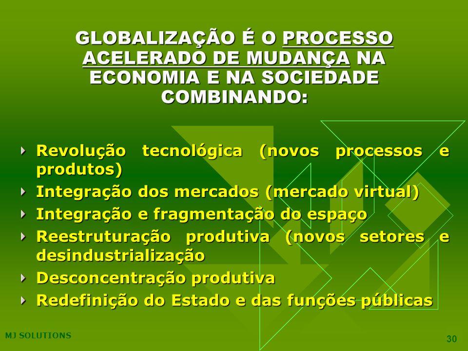 MJ SOLUTIONS 30 GLOBALIZAÇÃO É O PROCESSO ACELERADO DE MUDANÇA NA ECONOMIA E NA SOCIEDADE COMBINANDO: Revolução tecnológica (novos processos e produtos) Integração dos mercados (mercado virtual) Integração e fragmentação do espaço Reestruturação produtiva (novos setores e desindustrialização Desconcentração produtiva Redefinição do Estado e das funções públicas