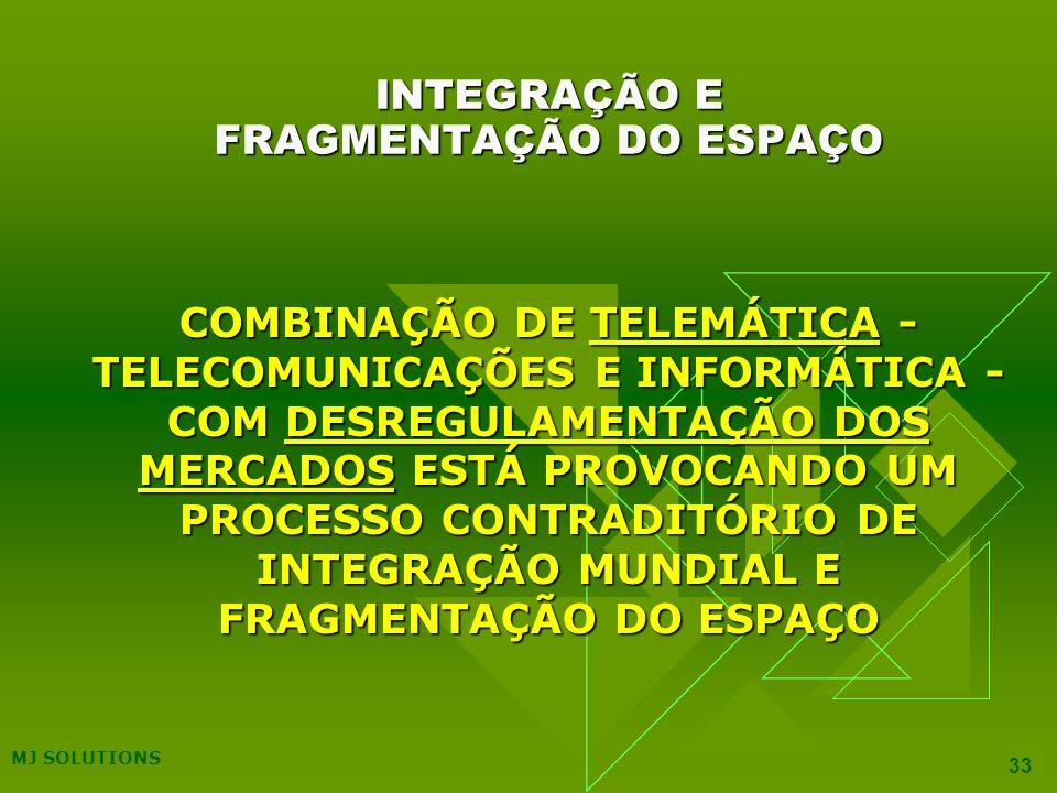 MJ SOLUTIONS 33 INTEGRAÇÃO E FRAGMENTAÇÃO DO ESPAÇO COMBINAÇÃO DE TELEMÁTICA - TELECOMUNICAÇÕES E INFORMÁTICA - COM DESREGULAMENTAÇÃO DOS MERCADOS ESTÁ PROVOCANDO UM PROCESSO CONTRADITÓRIO DE INTEGRAÇÃO MUNDIAL E FRAGMENTAÇÃO DO ESPAÇO