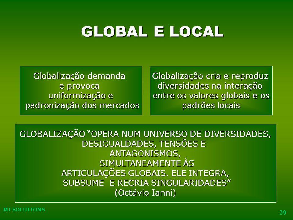 MJ SOLUTIONS 39 GLOBAL E LOCAL Globalização demanda e provoca uniformização e padronização dos mercados padronização dos mercados Globalização cria e reproduz diversidades na interação entre os valores globais e os padrões locais GLOBALIZAÇÃO OPERA NUM UNIVERSO DE DIVERSIDADES, DESIGUALDADES, TENSÕES E ANTAGONISMOS, SIMULTANEAMENTE ÀS SIMULTANEAMENTE ÀS ARTICULAÇÕES GLOBAIS.