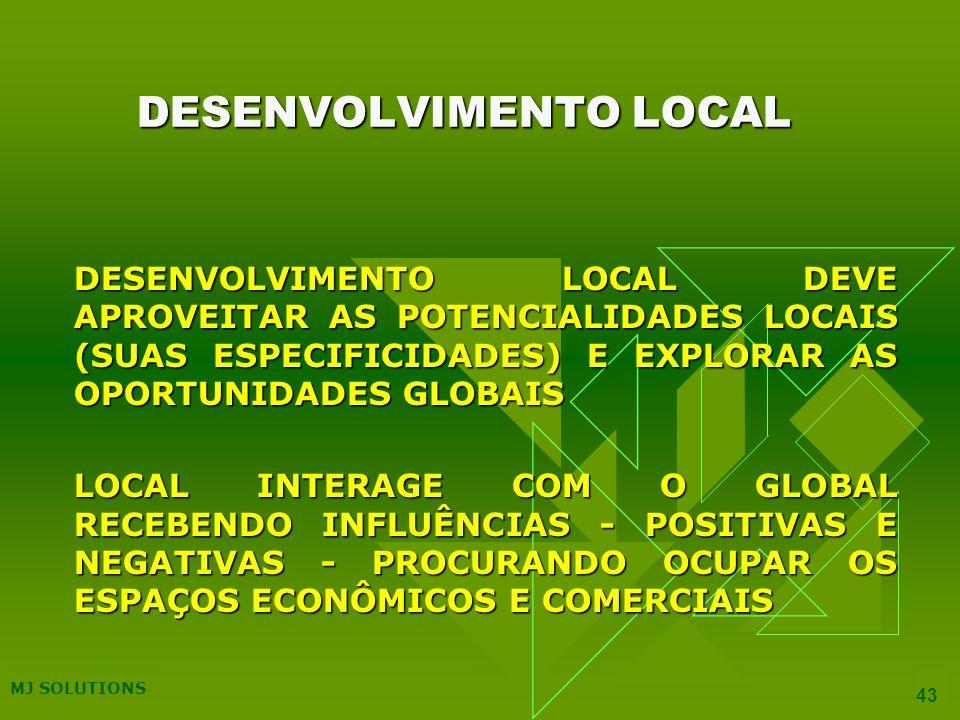 MJ SOLUTIONS 43 DESENVOLVIMENTO LOCAL DESENVOLVIMENTO LOCAL DEVE APROVEITAR AS POTENCIALIDADES LOCAIS (SUAS ESPECIFICIDADES) E EXPLORAR AS OPORTUNIDADES GLOBAIS LOCAL INTERAGE COM O GLOBAL RECEBENDO INFLUÊNCIAS - POSITIVAS E NEGATIVAS - PROCURANDO OCUPAR OS ESPAÇOS ECONÔMICOS E COMERCIAIS