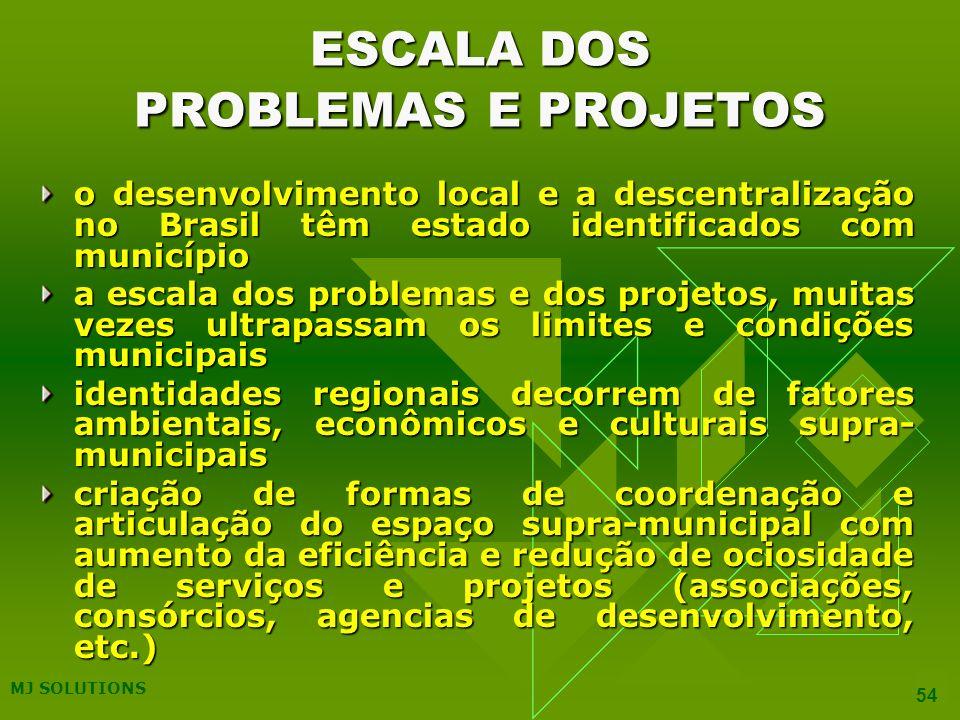 MJ SOLUTIONS 54 ESCALA DOS PROBLEMAS E PROJETOS o desenvolvimento local e a descentralização no Brasil têm estado identificados com município a escala dos problemas e dos projetos, muitas vezes ultrapassam os limites e condições municipais identidades regionais decorrem de fatores ambientais, econômicos e culturais supra- municipais criação de formas de coordenação e articulação do espaço supra-municipal com aumento da eficiência e redução de ociosidade de serviços e projetos (associações, consórcios, agencias de desenvolvimento, etc.)