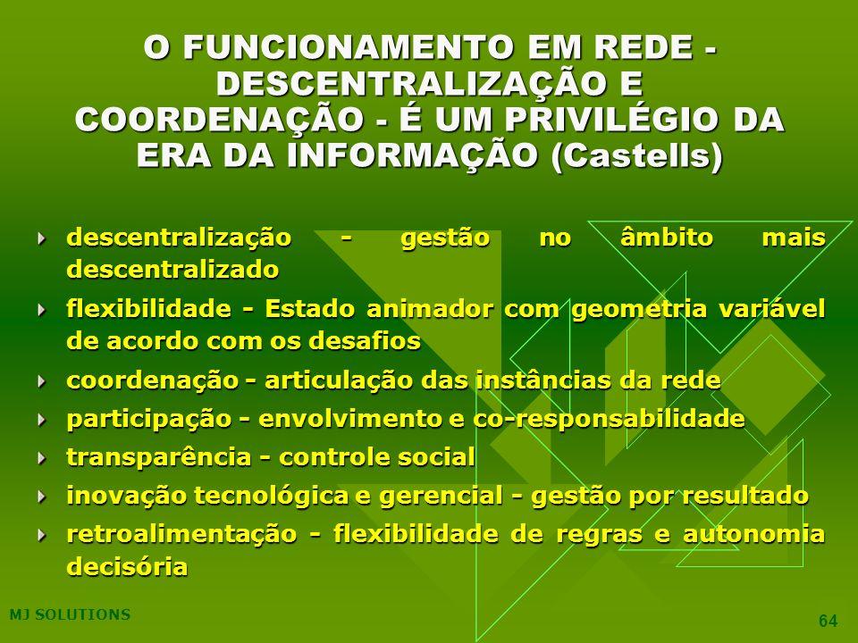 MJ SOLUTIONS 64 O FUNCIONAMENTO EM REDE - DESCENTRALIZAÇÃO E COORDENAÇÃO - É UM PRIVILÉGIO DA ERA DA INFORMAÇÃO (Castells) descentralização - gestão no âmbito mais descentralizado flexibilidade - Estado animador com geometria variável de acordo com os desafios coordenação - articulação das instâncias da rede participação - envolvimento e co-responsabilidade transparência - controle social inovação tecnológica e gerencial - gestão por resultado retroalimentação - flexibilidade de regras e autonomia decisória